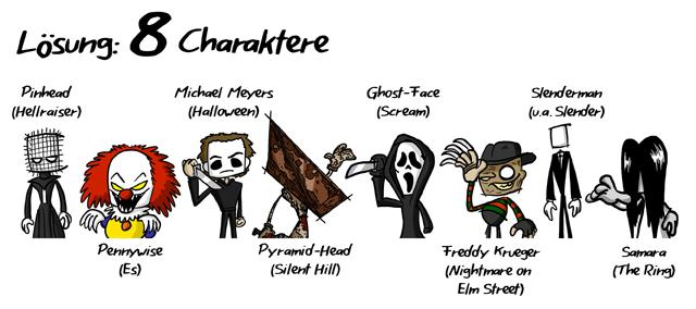 Halloween2015_Gewinnspiel_Lösung